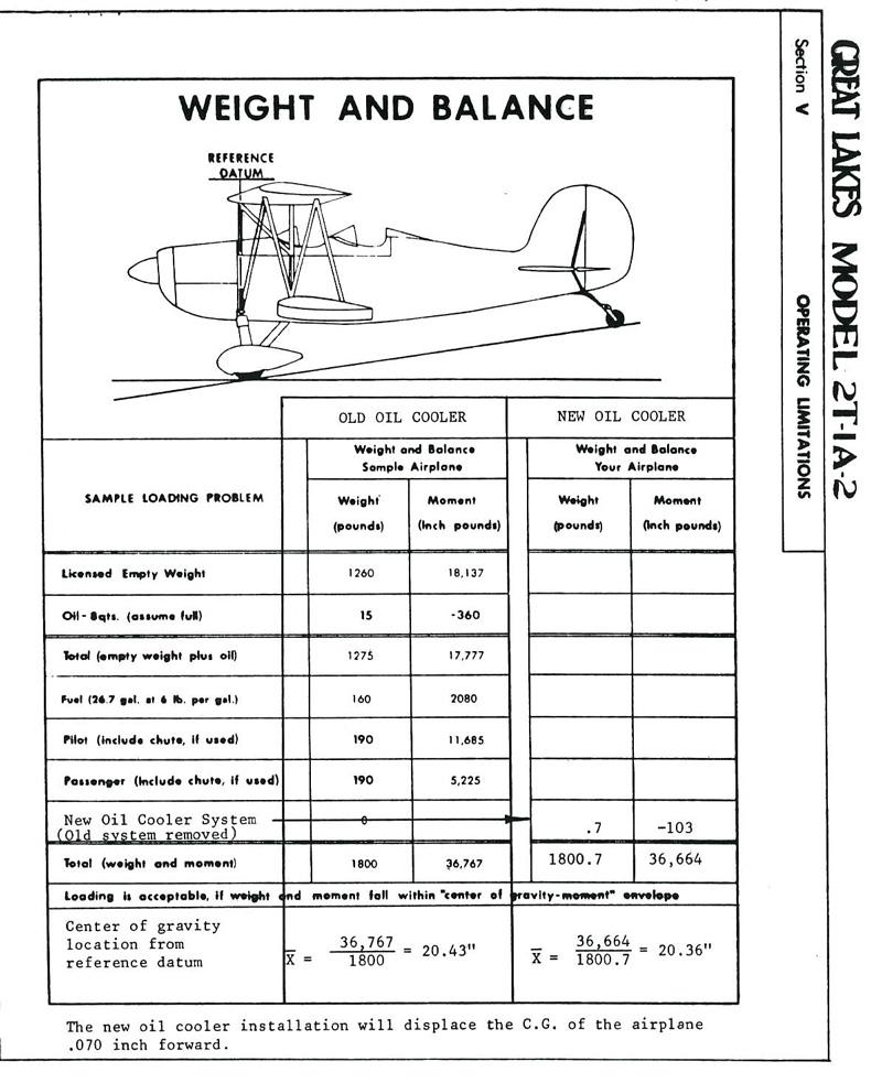 great lakes aircraft company service bulletins rh greatlakesaircraftcompany com service bulletins by vin service bulletins chevrolet sonic